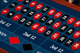 Система Мартингейла - самая популярная и простая система ставок в казино
