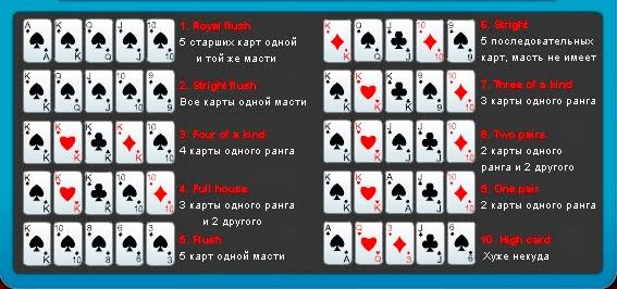 kombinatsii-v-kazino-viigrish