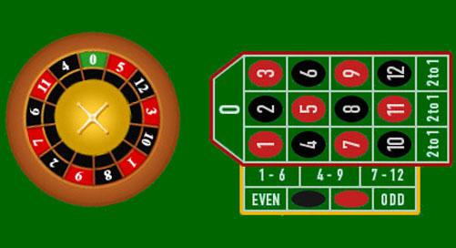 ruletka-dlya-kazino-svoimi-rukami